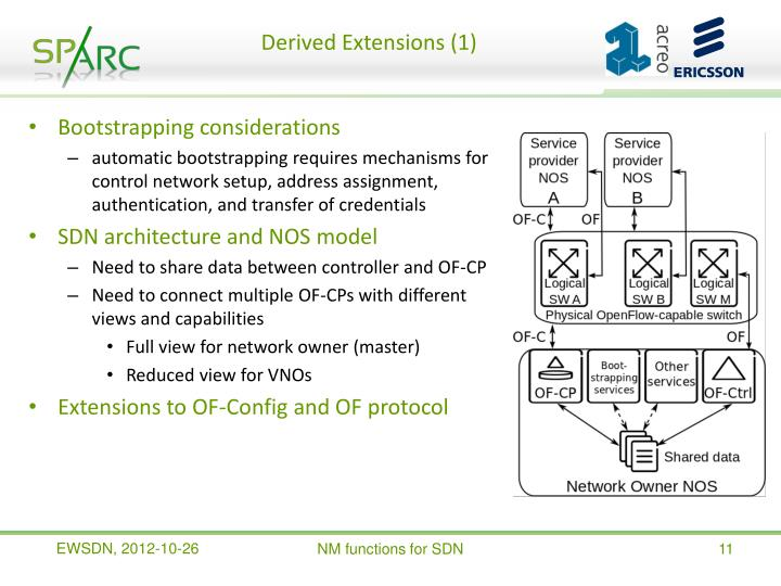 Derived Extensions (1)