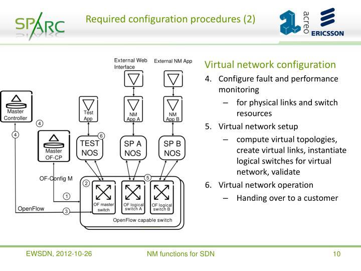 Required configuration procedures (2)