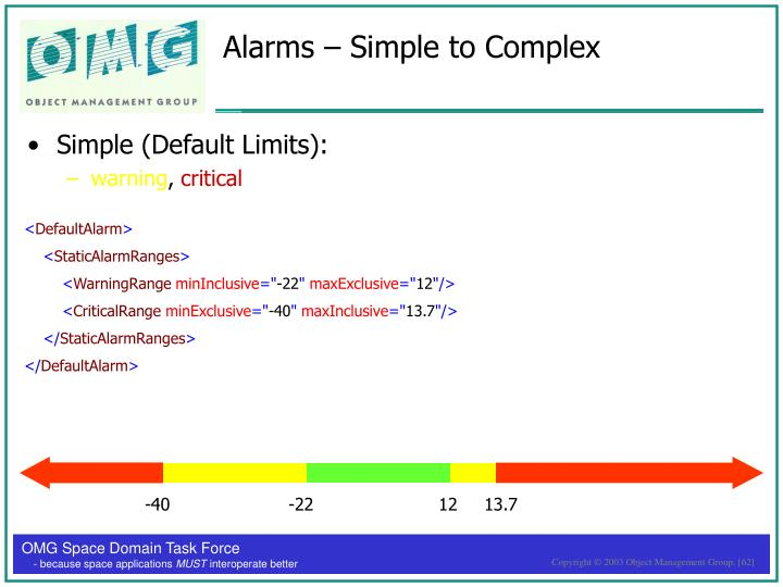 Alarms – Simple to Complex