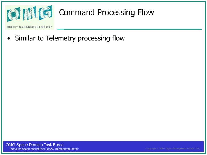 Command Processing Flow