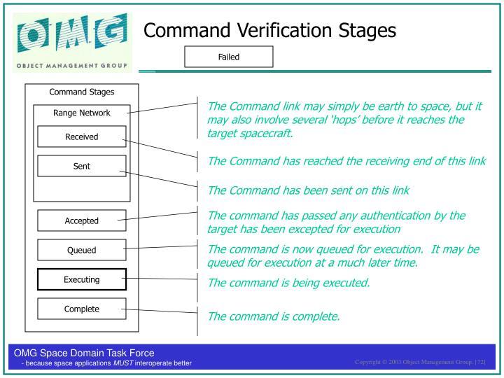 Command Verification Stages