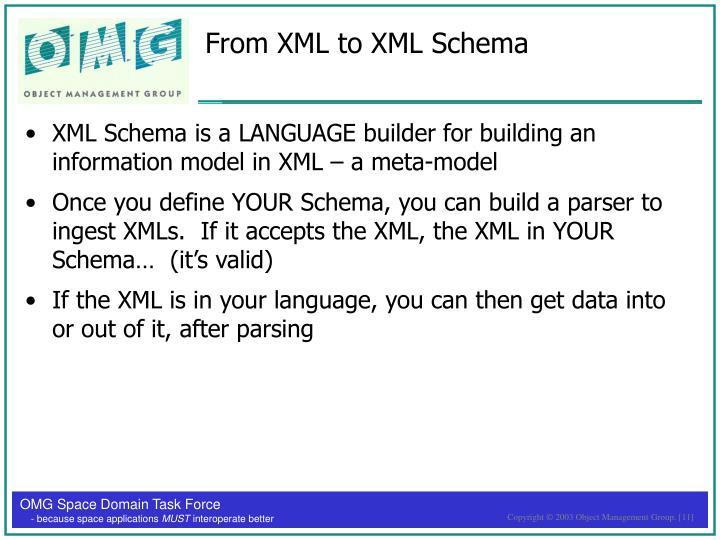 From XML to XML Schema