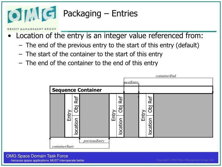Packaging – Entries