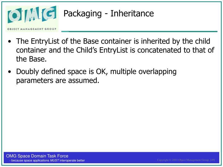 Packaging - Inheritance