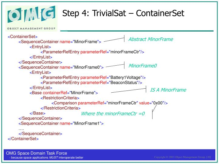 Step 4: TrivialSat – ContainerSet