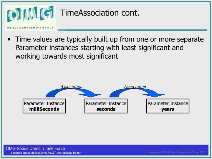 TimeAssociation cont.