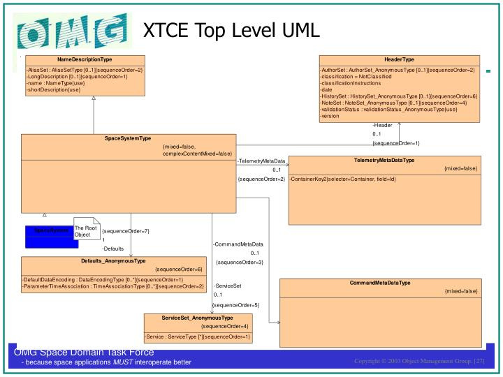 XTCE Top Level UML