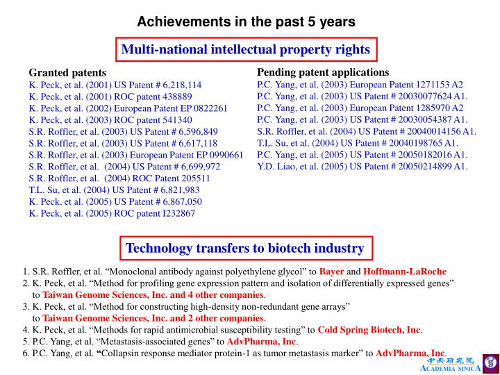 Achievements in the past 5 years