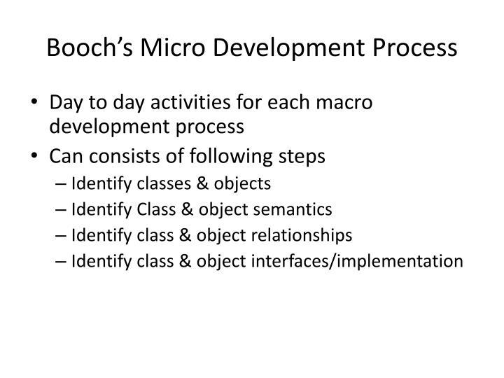 Booch's Micro Development Process