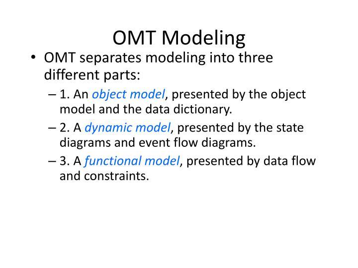 OMT Modeling