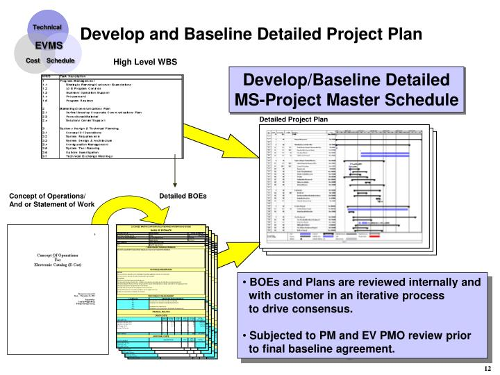 Develop and Baseline Detailed Project Plan
