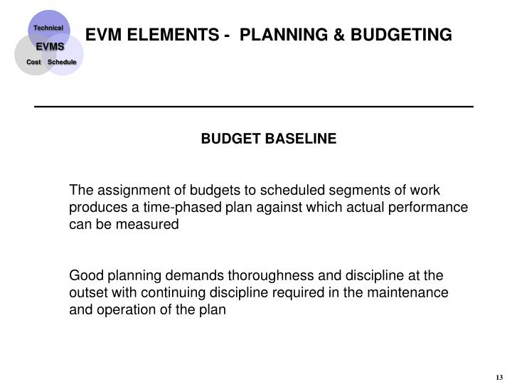 EVM ELEMENTS -  PLANNING & BUDGETING