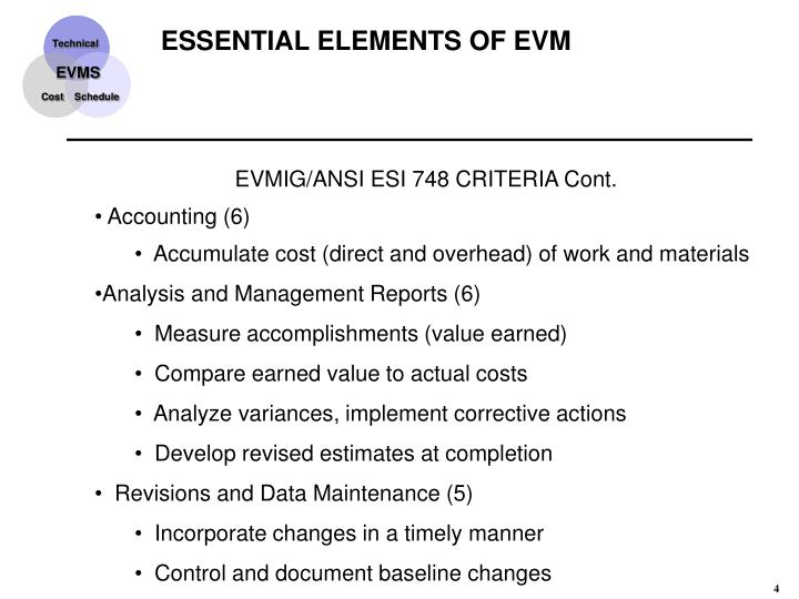 ESSENTIAL ELEMENTS OF EVM