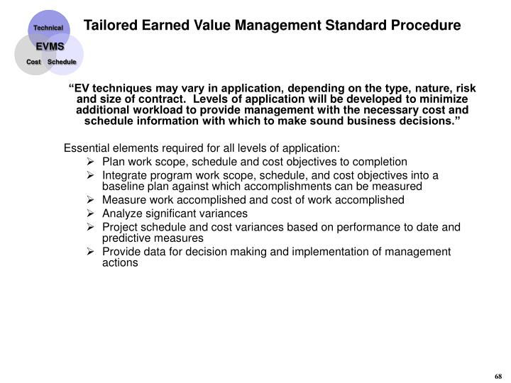 Tailored Earned Value Management Standard Procedure