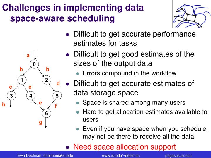 Challenges in implementing data space-aware scheduling