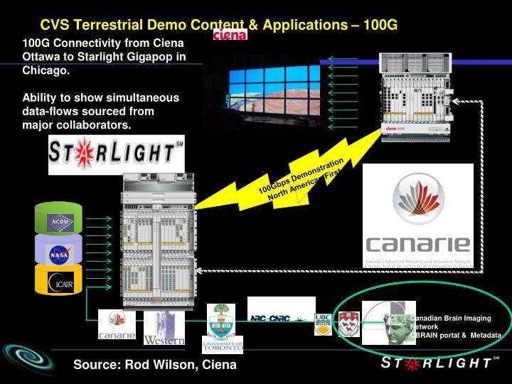 CVS Terrestrial Demo Content & Applications – 100G