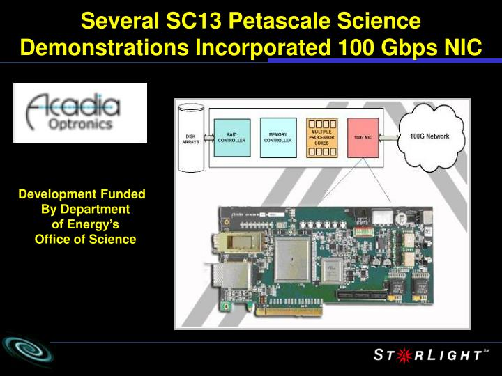 Several SC13 Petascale Science Demonstrations Incorporated 100 Gbps NIC