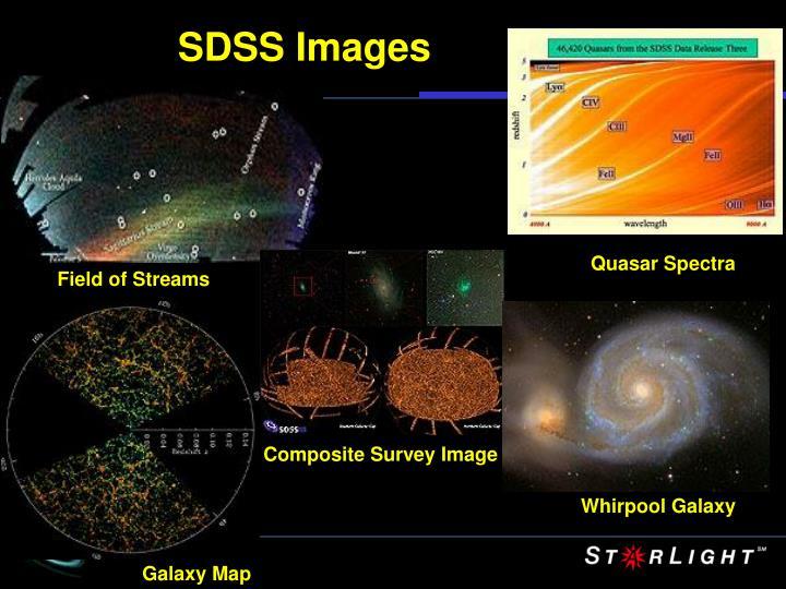 SDSS Images