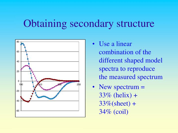 Obtaining secondary structure