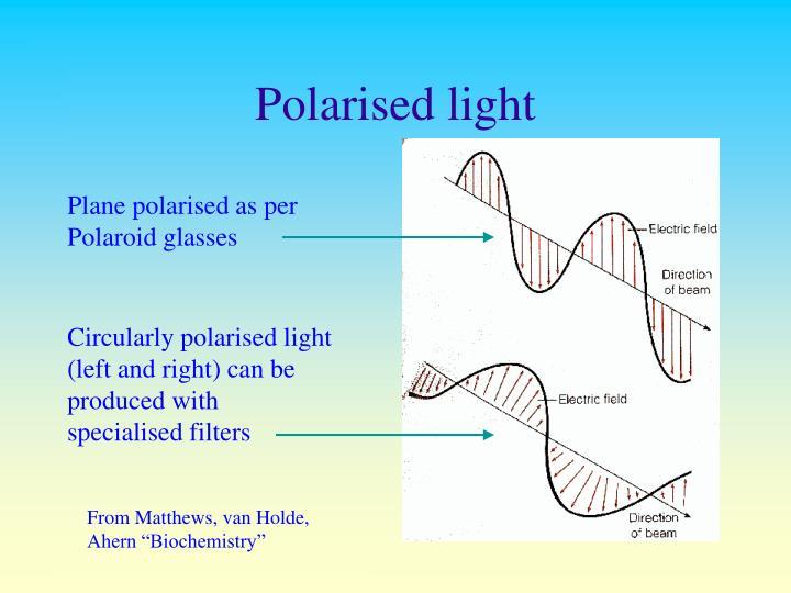 Polarised light
