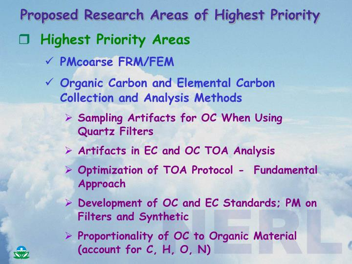 Proposed Research Areas of Highest Priority