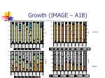 growth image a1b1