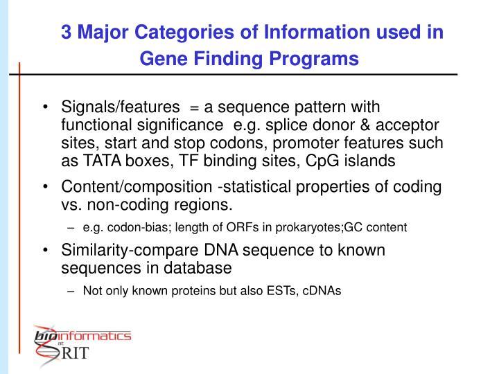3 Major Categories of Information used in Gene Finding Programs