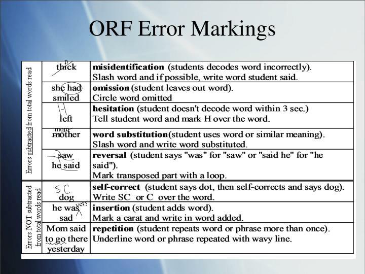 ORF Error Markings