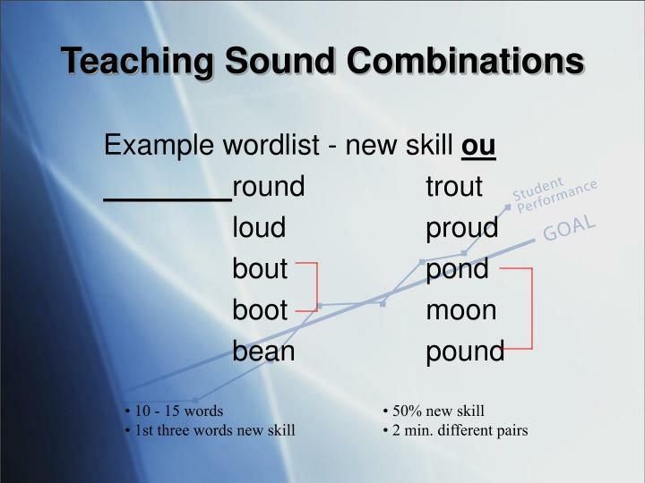 Teaching Sound