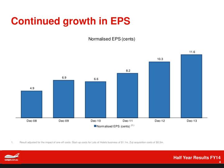 Continued growth in EPS