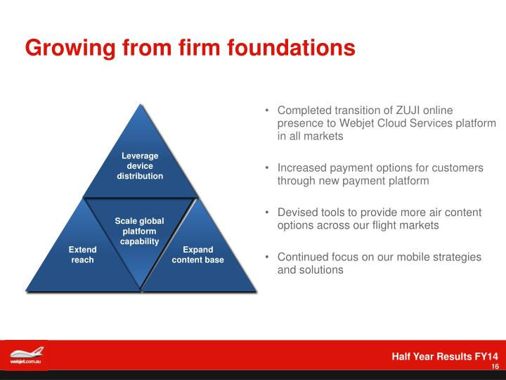 Growing from firm foundations