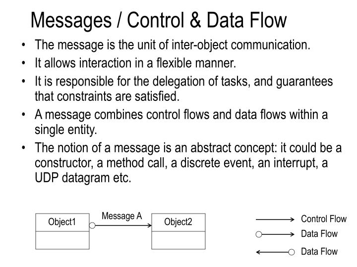 Messages / Control & Data Flow