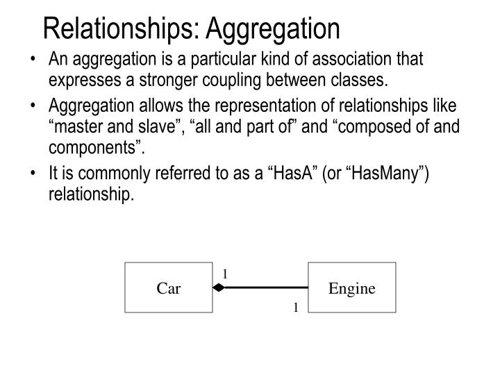 Relationships: Aggregation
