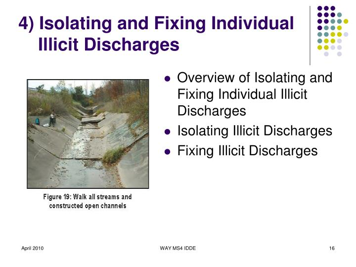 4) Isolating and Fixing Individual