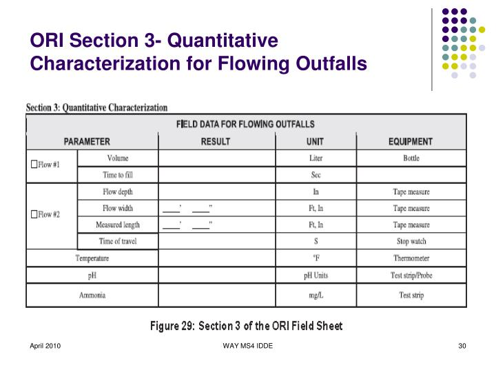 ORI Section 3- Quantitative Characterization for Flowing Outfalls