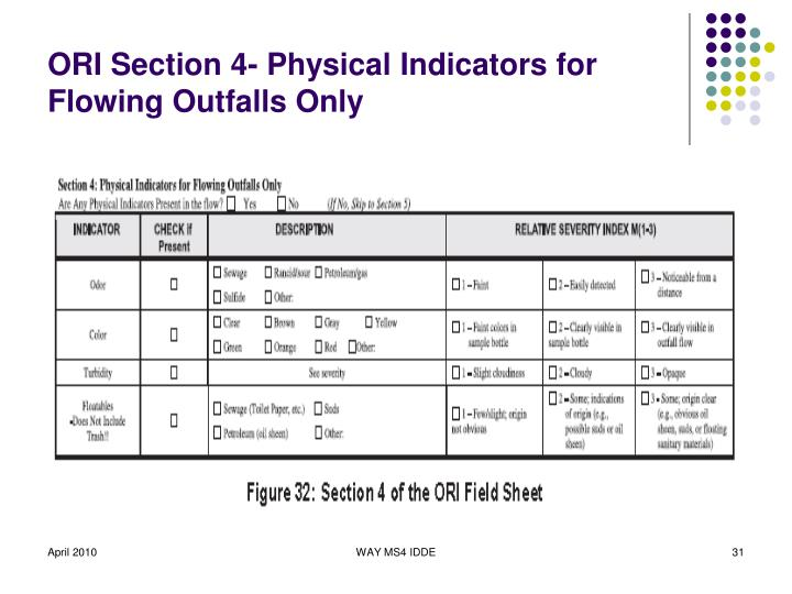 ORI Section 4- Physical Indicators for Flowing Outfalls Only