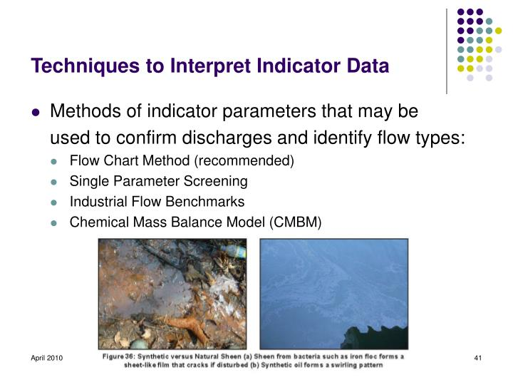 Techniques to Interpret Indicator Data