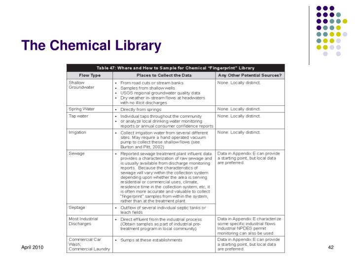 The Chemical Library