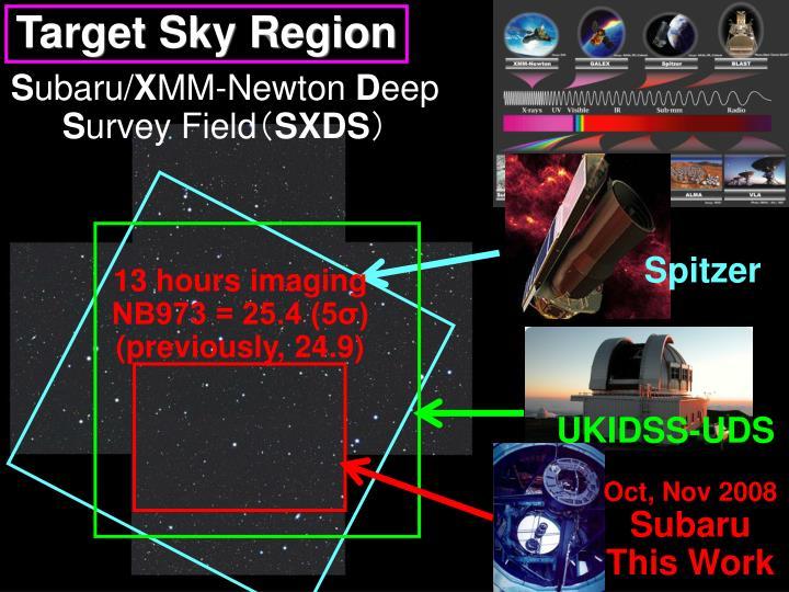 Target Sky Region