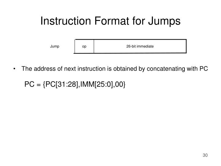 Instruction Format for Jumps