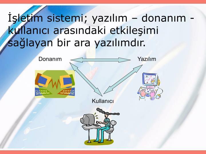 İşletim sistemi; yazılım – donanım - kullanıcı arasındaki etkileşimi sağlayan bir ara yazılımdır.
