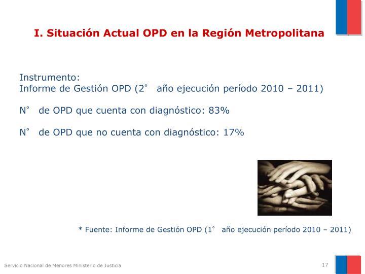 I. Situación Actual OPD en la Región Metropolitana