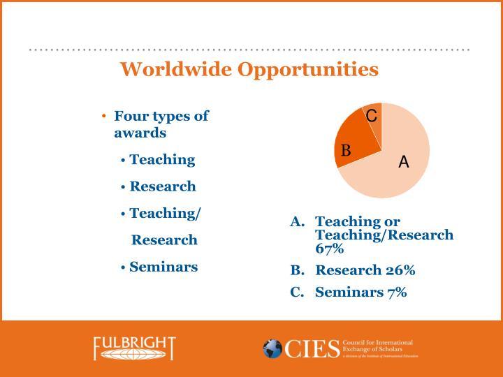 Worldwide Opportunities