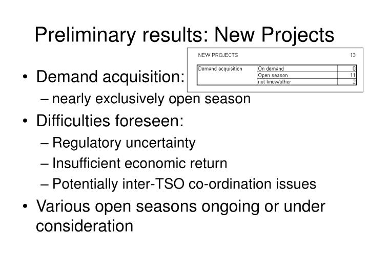 Preliminary results: New Projects