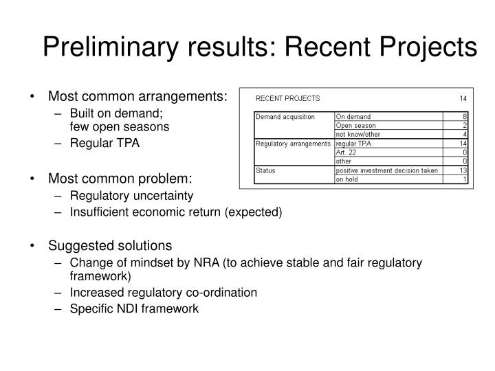 Preliminary results recent projects