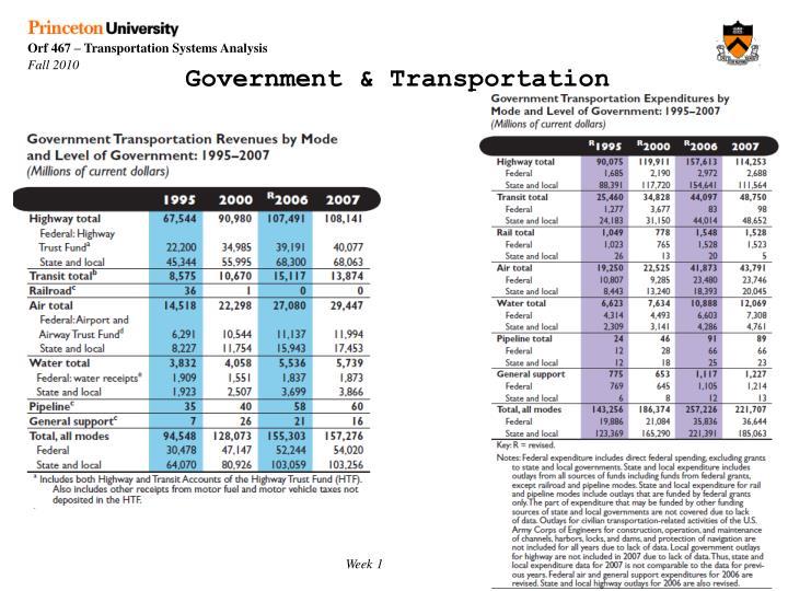 Government & Transportation