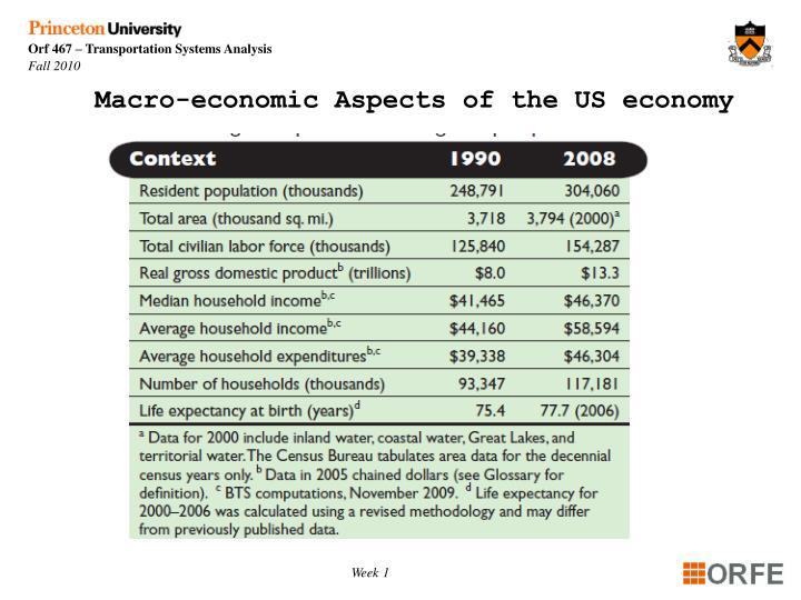 Macro-economic Aspects of the US economy