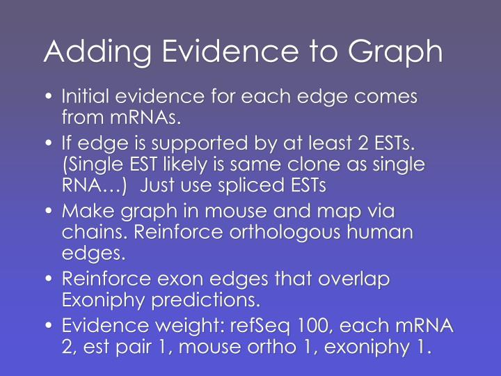 Adding Evidence to Graph