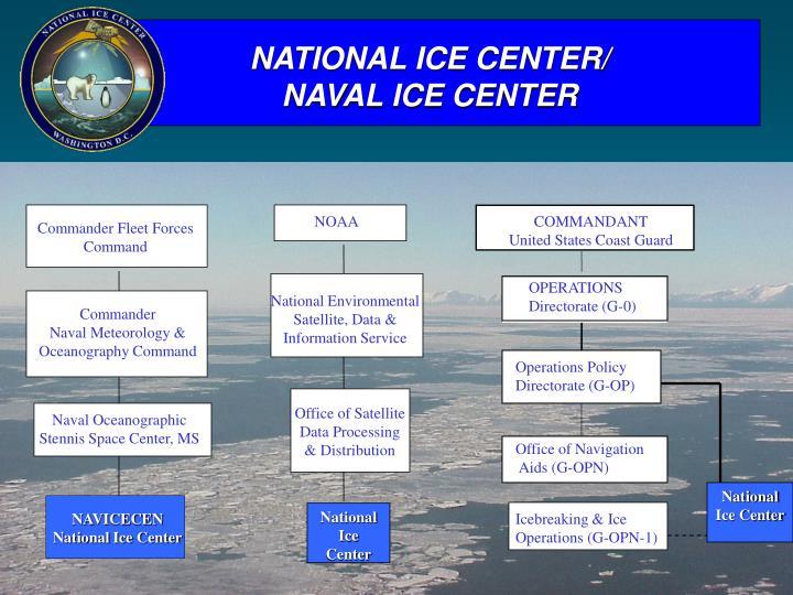 National ice center naval ice center