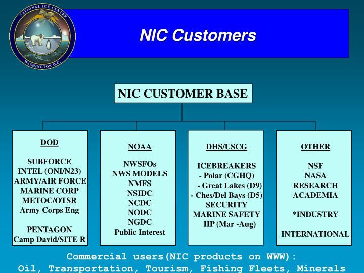 NIC Customers